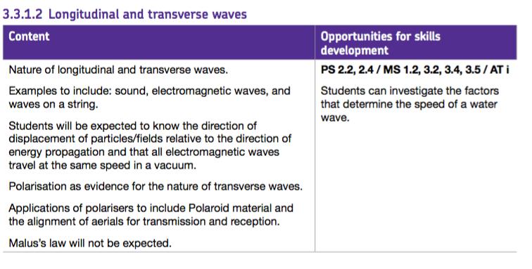 longitudinal and transverse waves - Flipped Around Physics