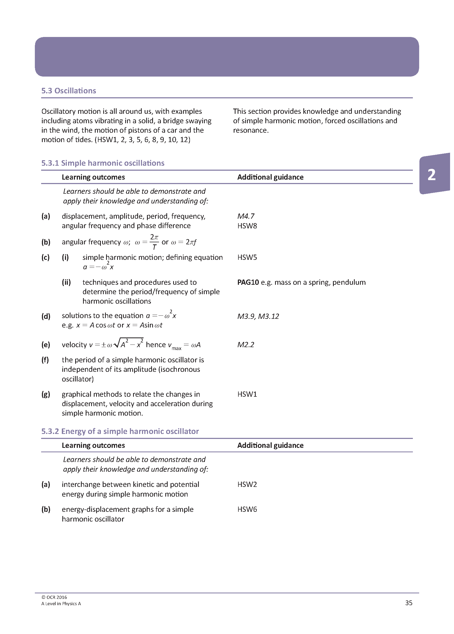 Worksheets Simple Harmonic Motion Worksheet simple harmonic motion flipped around physics 6 2 motion